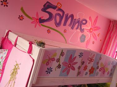 , wandschildering, wandschilderingen, kinderkamer, babykamer ...